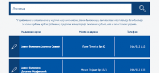 Directory for verification of signatures, transcriptis and handwritings for a speedious and straightfoward informing of citizens